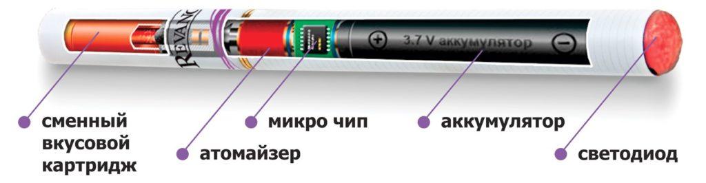 Вот особенности как выбрать электронную сигарету под любой случай