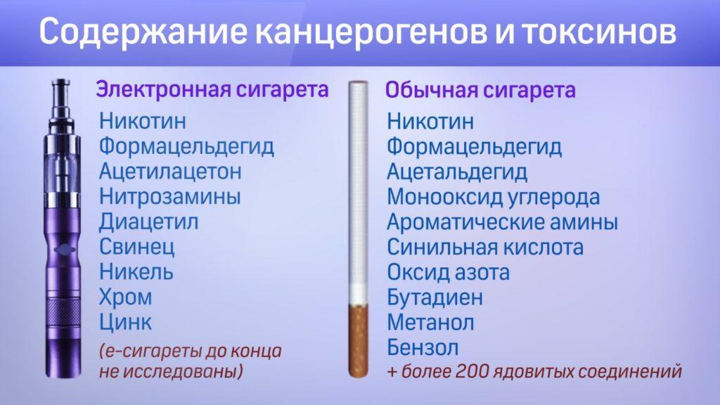 Насколько безопасны электронные сигареты в жизни